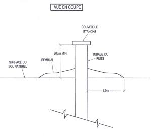 installation septiques et puits ville de rigaud. Black Bedroom Furniture Sets. Home Design Ideas