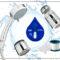 Trousses d'économie de l'eau potable offertes GRATUITEMENT aux citoyens de Rigaud!